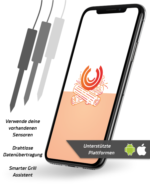 Sensate Grill - Do It Yourself Grillthermometer - Funktioniert digital über WLAN & App. Besser als Funk.