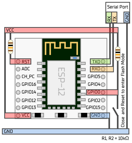 How to flash program an ESP8266 (ESP-12) on an adapter board
