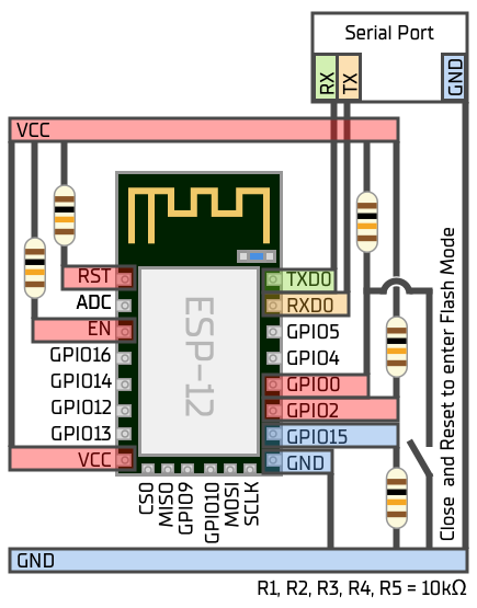 How to flash program an ESP8266 (ESP-12) without adapter board